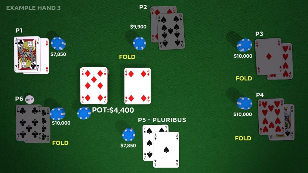 Online Poker In India Availing Alternatives To Bag Massive Win At Low Stakes